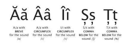 romanian-diacritics