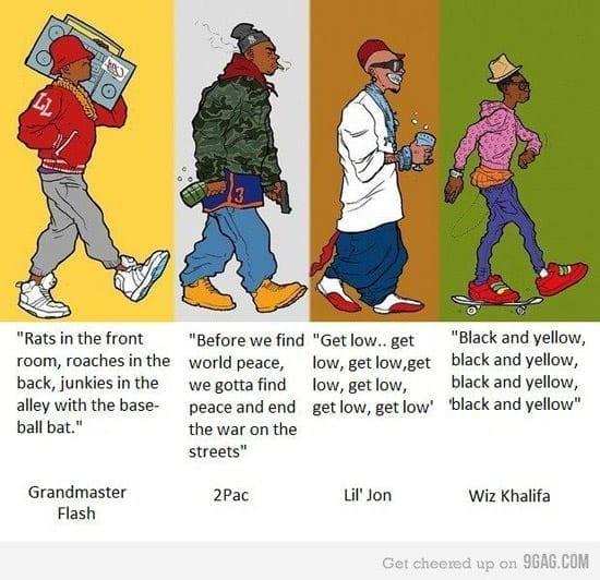 """""""Evolutia"""" rapului"""