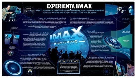 INFOGRAFICE. Tehnologia IMAX prinde viteză în România: experții o explică pe înțelesul tuturor