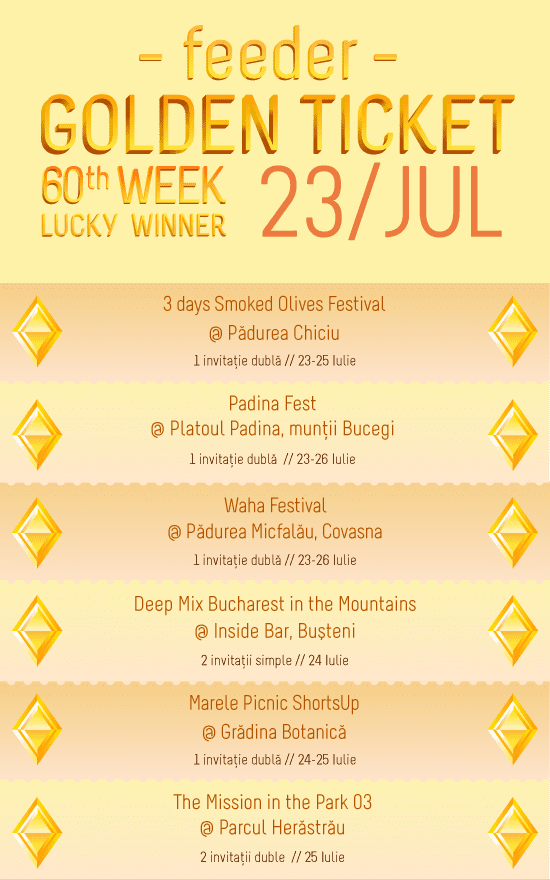 GT W60 events