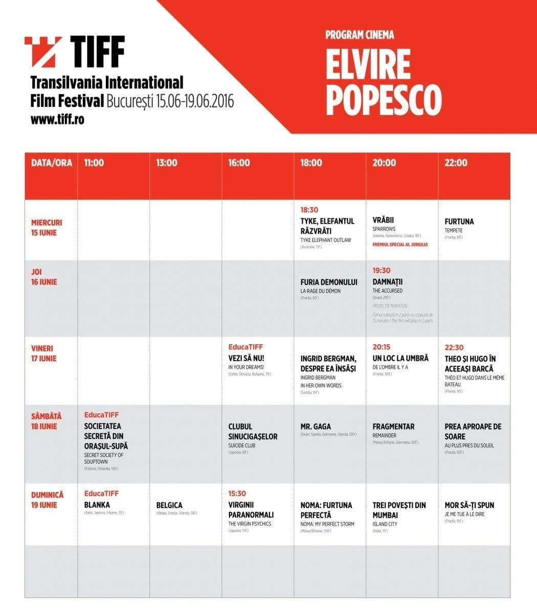 Recapitular TIFF București
