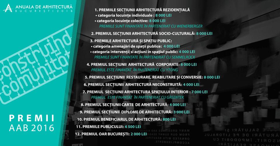 Anuala de Arhitectură 2016 @ București