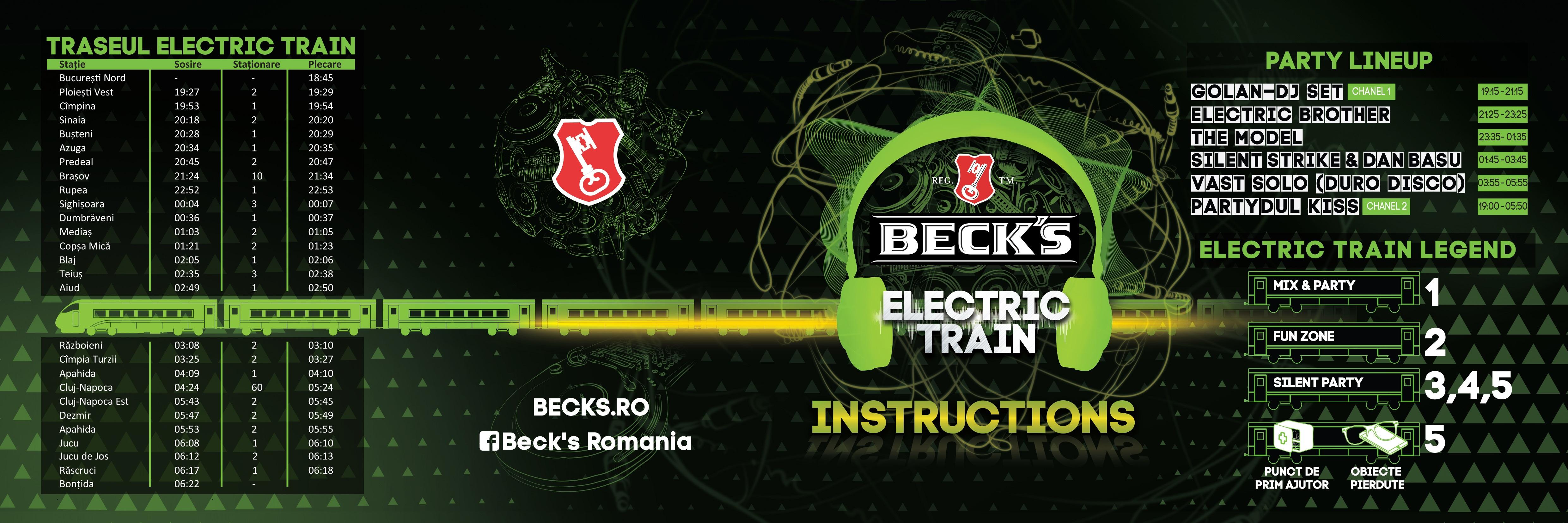 Beck Electric Train