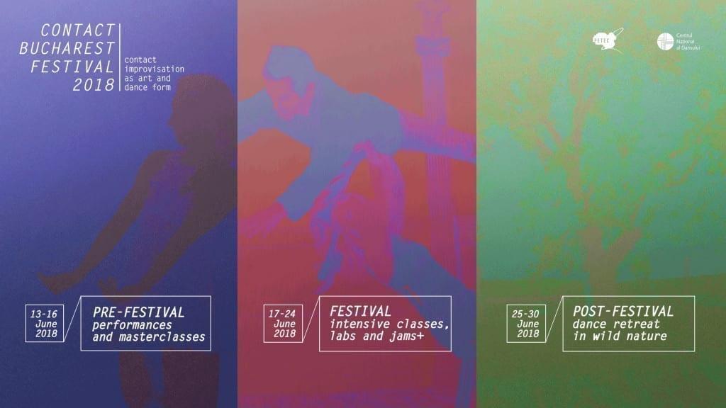 Contact Bucharest Festival 2018